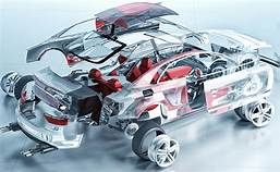 Business Wanted > Automobile components manufacturer